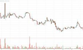 Tokenomy Rebound Setelah Nyaris Sentuh Rp 2.200/TEN