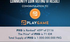 PlayGame Keluar Sebagai Pemenang Indodax CCV VI