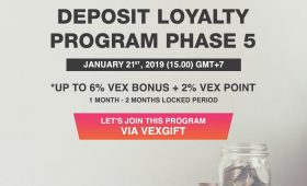 Vexanium Umumkan Ketentuan Deposit Loyalty Program Phase 5